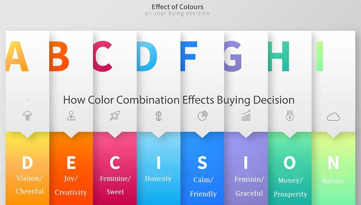 How Colour Combination Effects Buying Decision