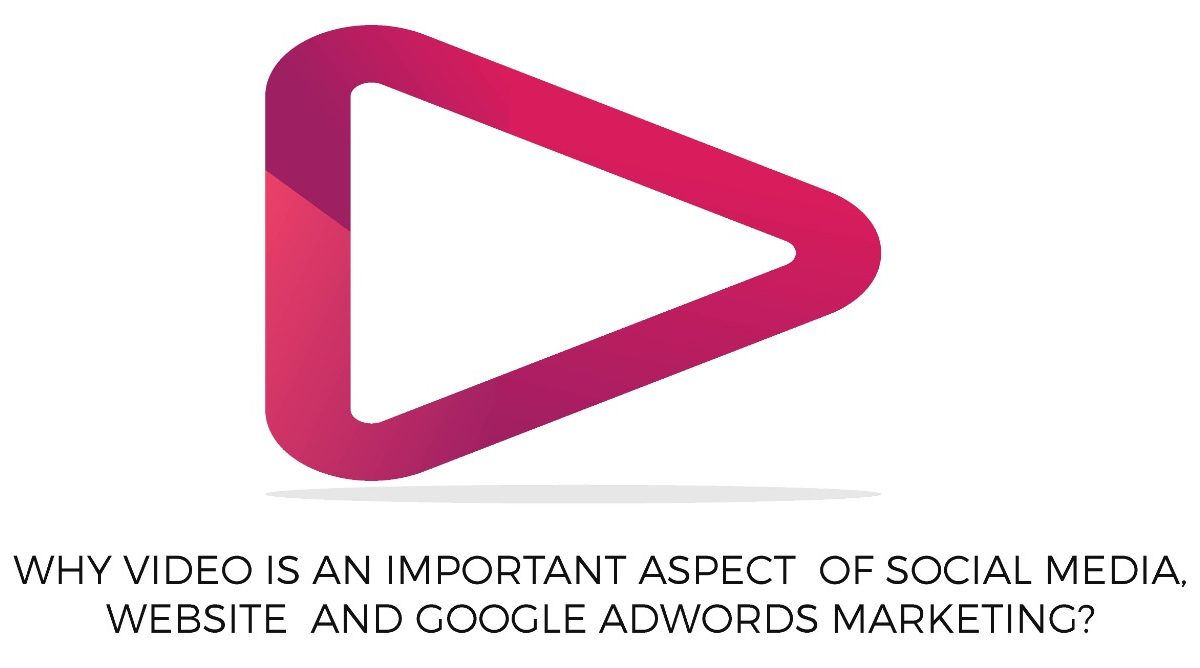 WHY VIDEO IS AN IMPORTANT ASPECT OF SOCIAL MEDIA, WEBSITE AND GOOGLE ADWORDS MARKETING?